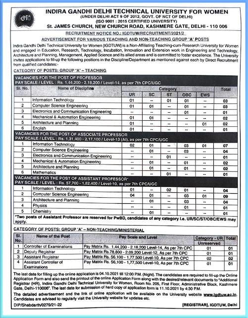 latest-govt-jobs-indira-gandhi-delhi-technical-university-for-women-igdtuw-recruitment-indiajoblive.com_page-0001