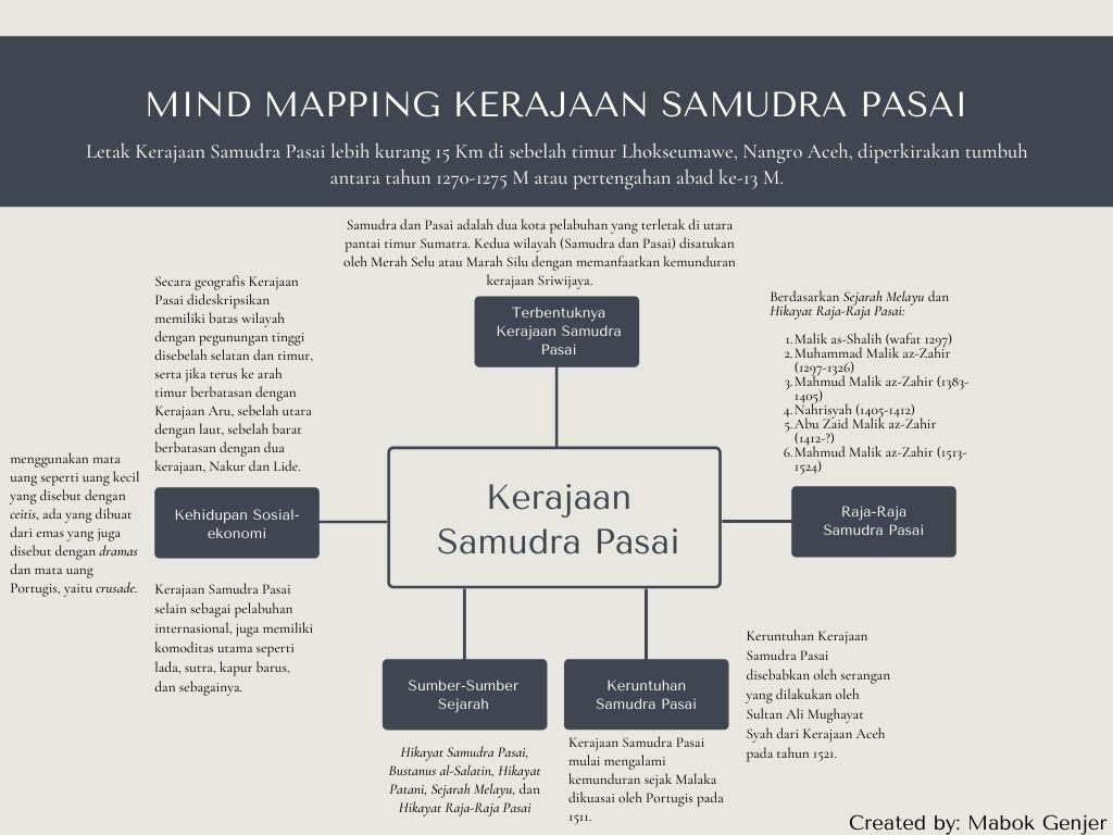 Mind Mapping Kerajaan Samudra Pasai, Mind Map Kerajaan Samudra Pasai, Mindmapping Kerajaan Samudra Pasai, Mindmap Kerajaan Samudra Pasai