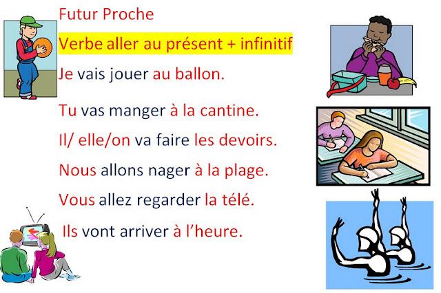 Futur Proche - gramatyka 2 - Francuski przy kawie