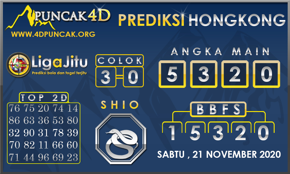 PREDIKSI TOGEL HONGKONG PUNCAK4D 21 NOVEMBER 2020