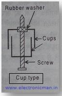कप टाइप कैपेसिटर किसे कहते है