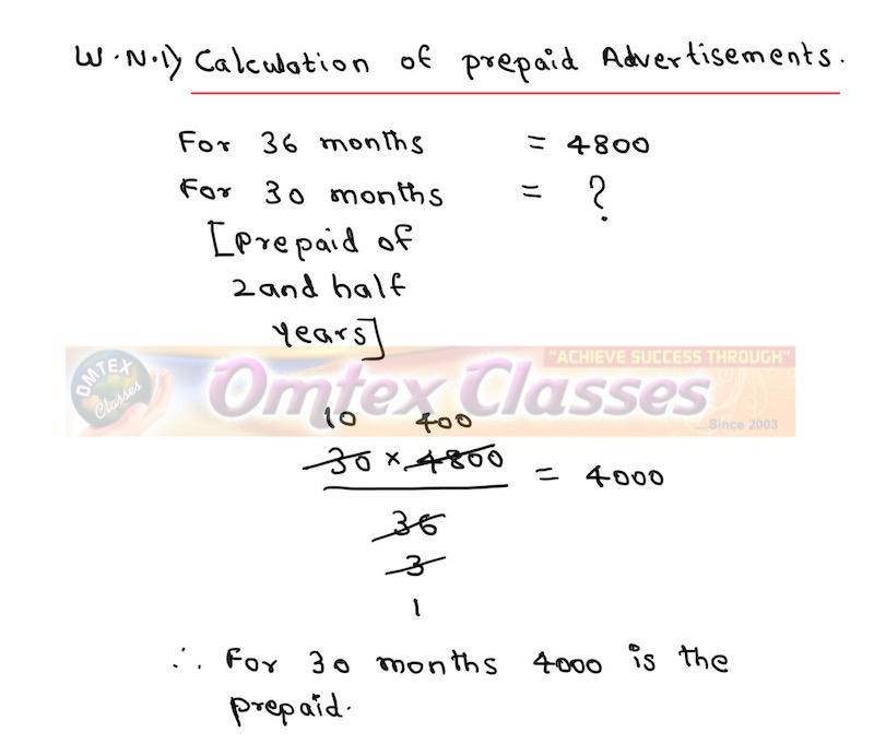 HSC Final Accounts New Syllabus Problem No. 4, M/S Meera and Madhav