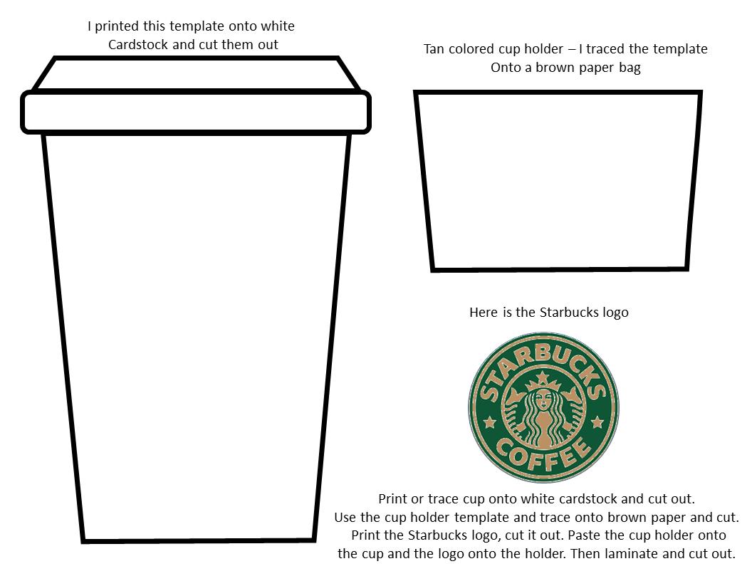 Starbucks Coffee Cup Template Wwwimgkidcom The Image