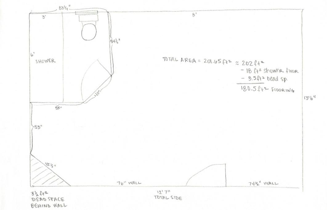 14 Wonderful Master Bath Dimensions - House Plans | 57399