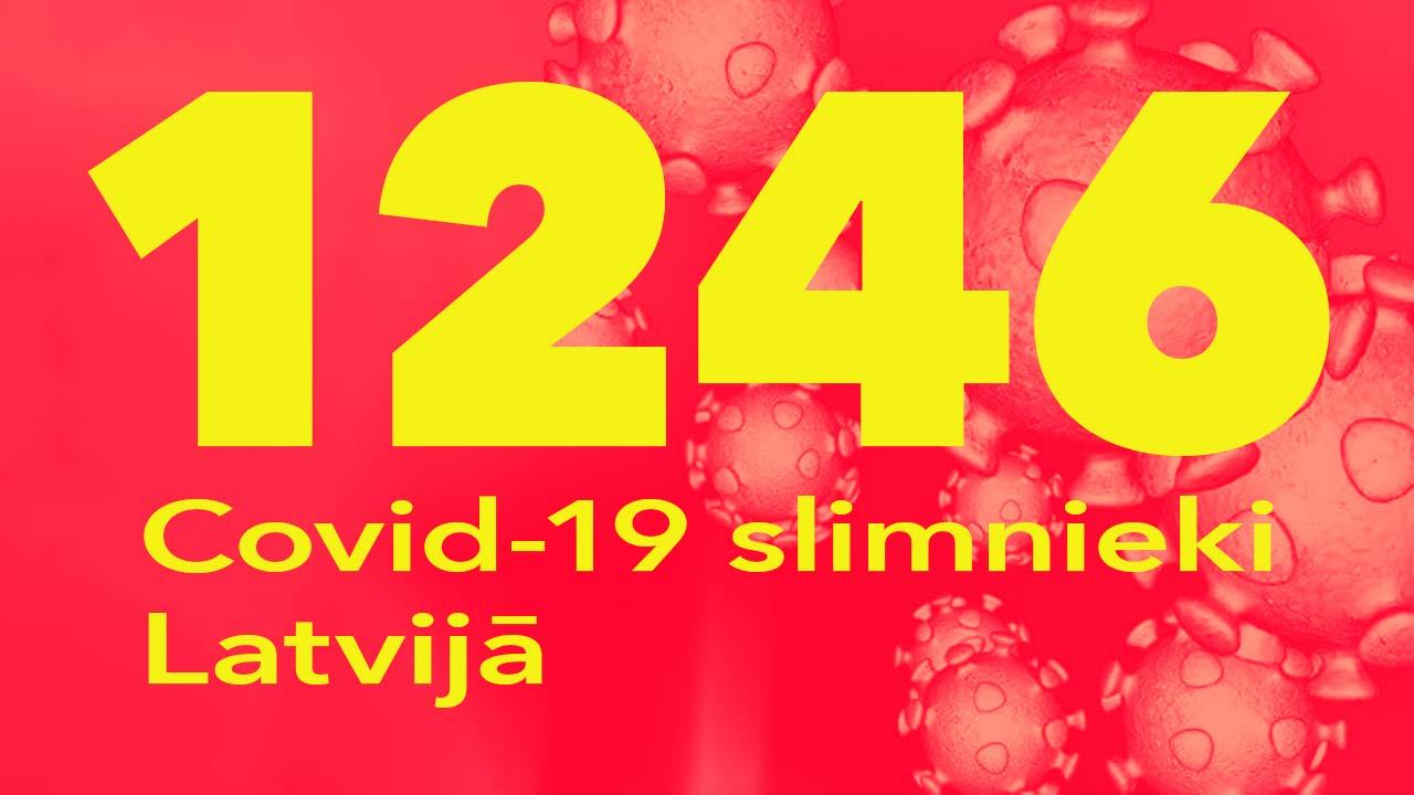 Koronavīrusa saslimušo skaits Latvijā 03.08.2020.