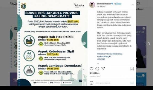 Jakarta Provinsi Paling Demokratis, Netizen: Pembenci Pak Anies Makin Kejang