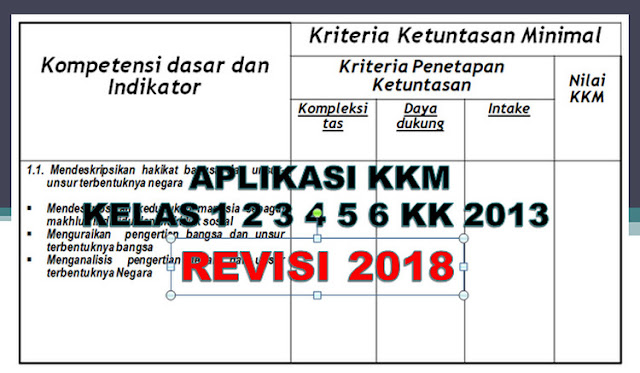 Aplikasi KKM Kurikulum 2013 SD Kelas 1 2 3 4 5 6 Excel