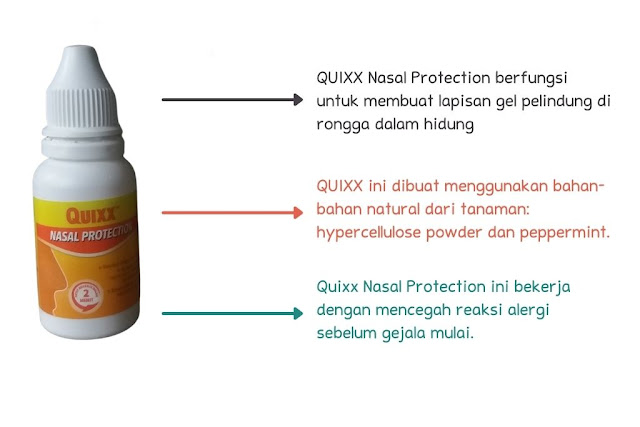 tentang quixx nasal protection