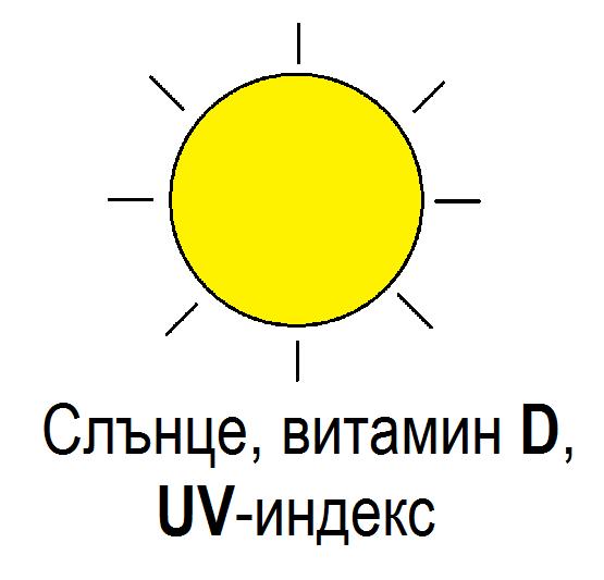 Изгаряне на слънце