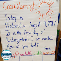 By having a morning greeting, and it being the first things kids do when entering the classroom, it gives them a start off point to their day. From there they can ready their materials at their desk and begin their morning work. | slidinginto2ndgrade.blogspot.com