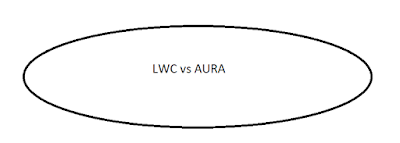 LWC vs AURA