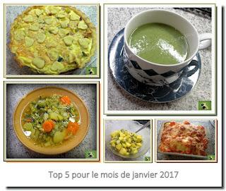 Vie quotidienne de FLaure : Vos préférences du mois de janvier 2017