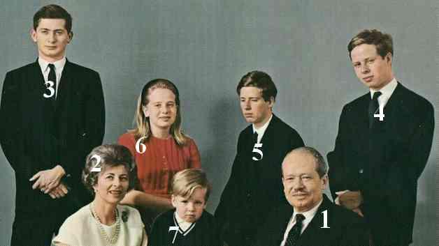Famille princière de Liechtenstein