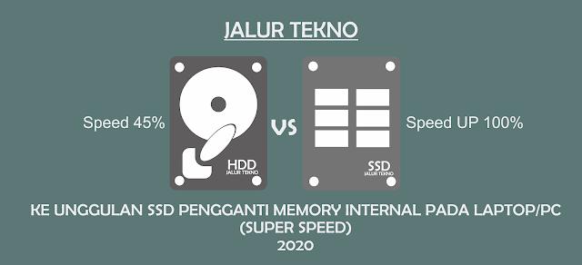 Keunggulan SSD dibandingkan dengan HDD | Jalur Tekno