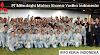 Lowongan Kerja Mitsubishi Motors Indonesia Untuk 3 Posisi Penting (Lulusan S1)