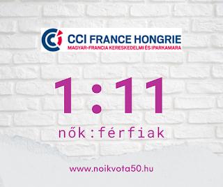 A Magyar-Francia Kereskedelmi és Iparkamara vezetői között 1:11 a nők és férfiak aránya #KE58