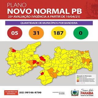 Bandeiras amarelas voltam a predominar em 84% dos municípios paraibanos na 23ª avaliação do Plano Novo Normal