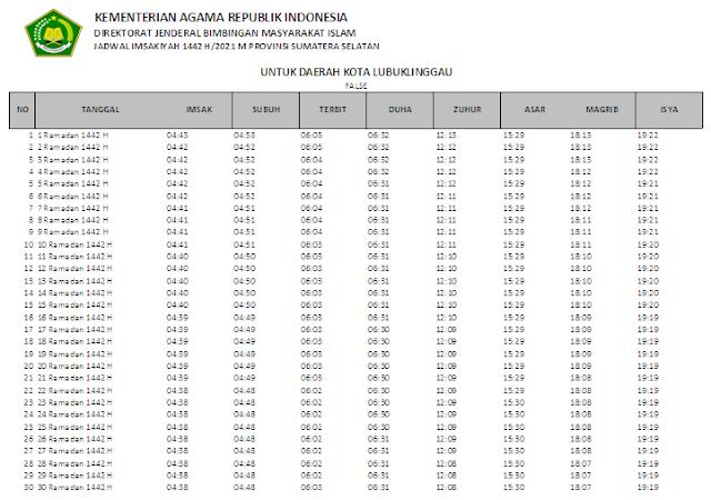 Jadwal Imsakiyah Ramadhan 1442 H Kota Lubuklinggau, Provinsi Sumatera Selatan