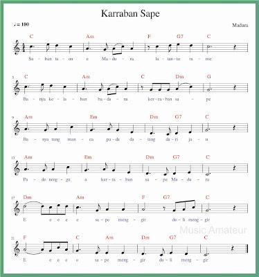 not balok lagu keraban sape