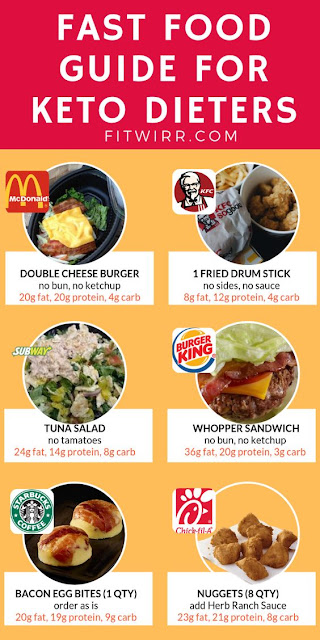 Choosing fast food that fits into your low-carb diet can be a challenge. This is especially true when the diet is carb restricted. Having a list of Keto-friendly fast food options can help you stay in…