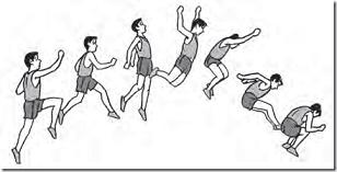 gaya lompat jauh
