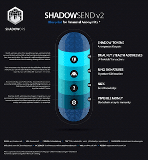 ShadowCash