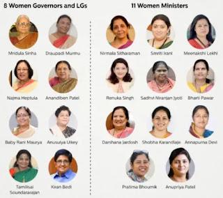 new minister in modi govtindia_ichorri.com.webp