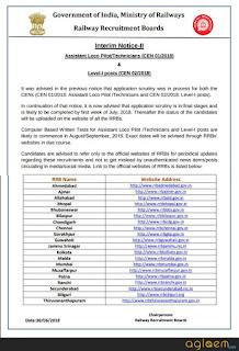 RRB Assistant LOCO PILOT EXAM DATE 2018