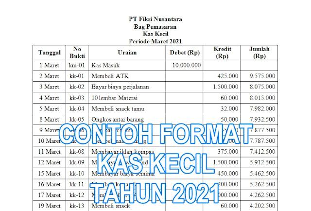 Download Contoh Contoh Format Kas Kecil Tahun 2021 ...