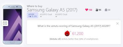 Skor Antutu Samsung Galaxy A5 (2017)