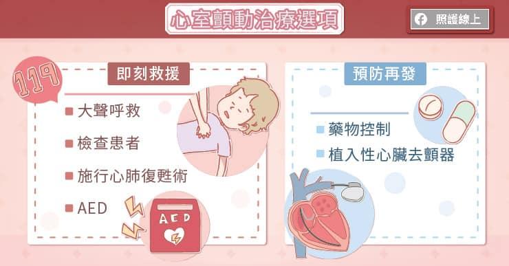 心室顫動治療選項