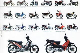 Sejarah Honda