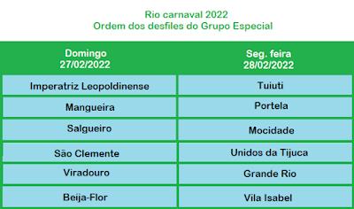 Rio Carnaval 2022 Ordem dos desfiles