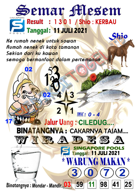 Syair Semar Mesem SGP Minggu 11-07-2021