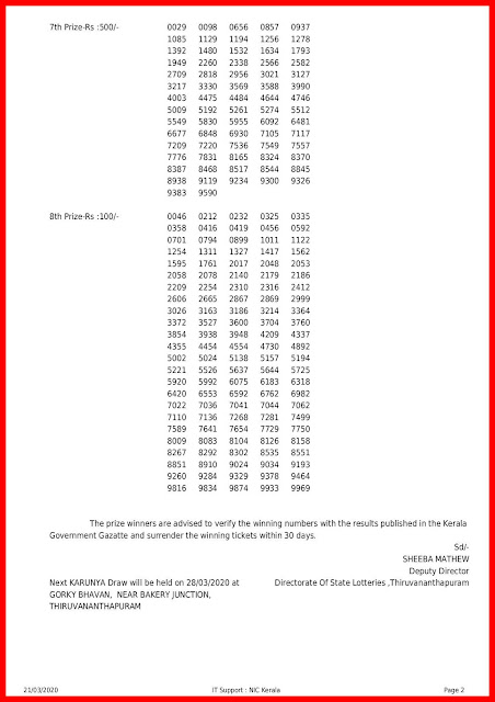 Kerala Lottery Result; 21.03.2020 Karunya Lottery Results KR-440-page-002