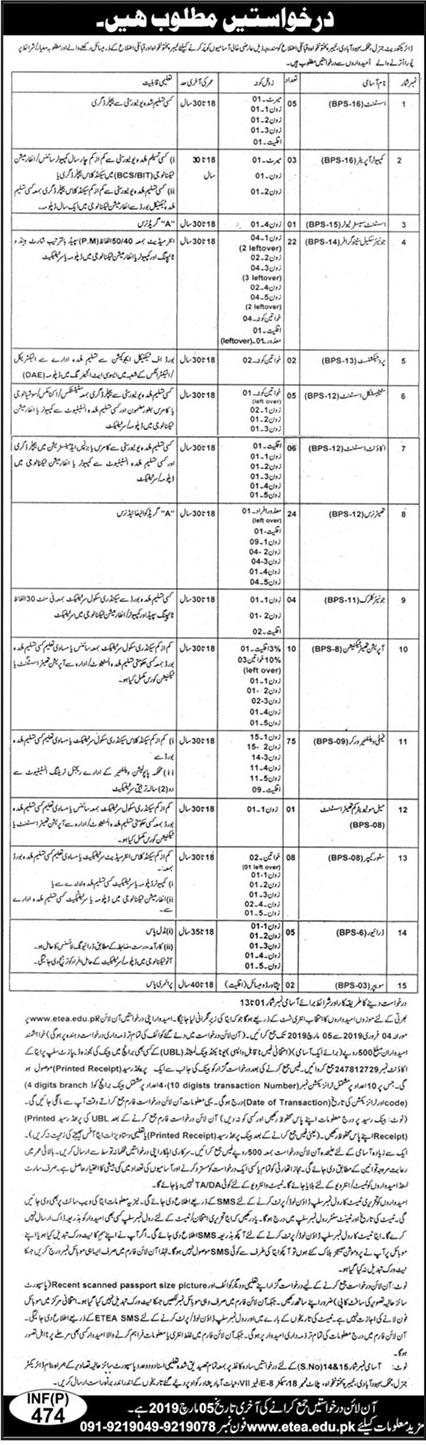 Population Welfare Department KPK Announced Jobs in Peshawar