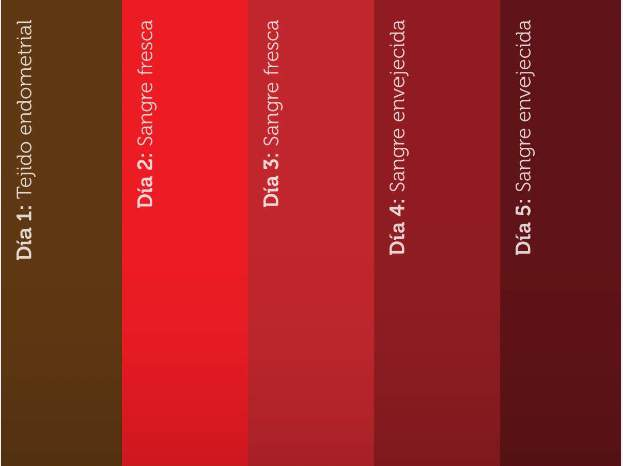 de que color es la sangre humana