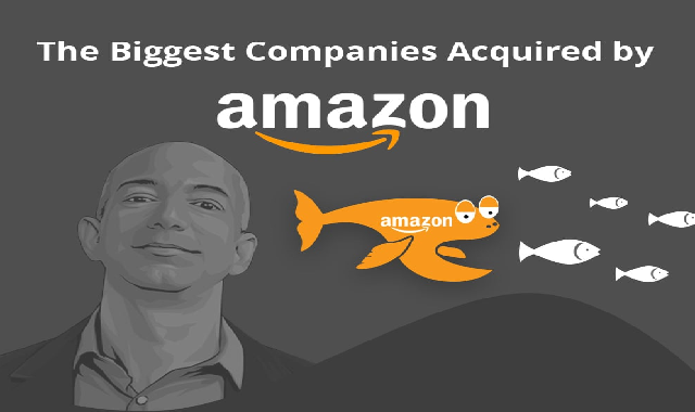 THe Biggest Companies Acquired by Amazon #infographic