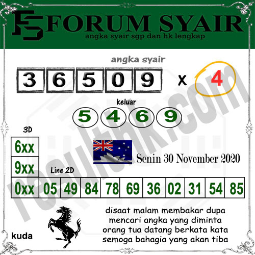 Forum Syair Sidney Senin 30 November 2020