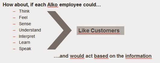 Alko User Experience Vision
