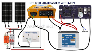MPPT charge controller wiring digram