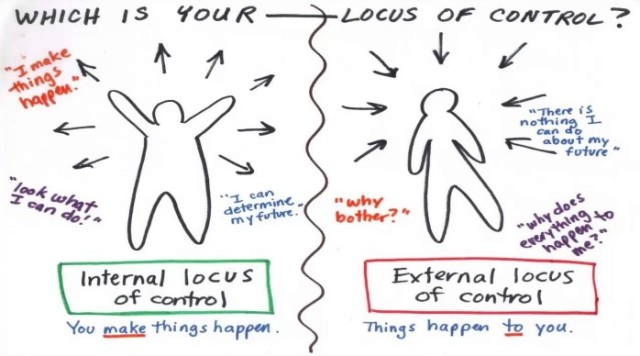 Locus of Control (Pengertian, Aspek, Jenis, Karakteristik dan Faktor yang Mempengaruhi)