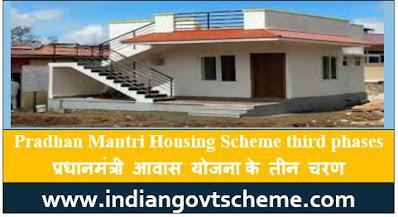 Pradhan Mantri Housing Scheme third phases