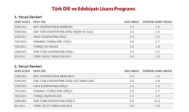 AÖF - Türk Dili ve Edebiyatı 1. Sınıf Sınav Sorumluluk Üniteleri (2016-2017)