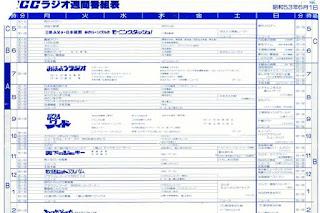 1978年6月中国放送ラジオタイムテーブル