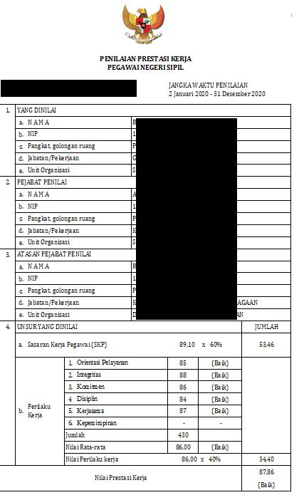 format SKP 2020
