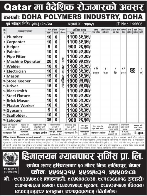 Jobs For Nepali In QATAR, Salary -Rs.55,000/