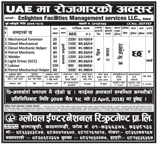 Jobs in Dubai for Nepali, Salary Rs 62,130