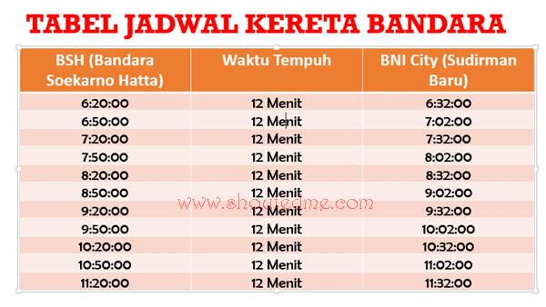 Harga Tiket Kereta Bandara Soekarno Hatta-Batu Ceper