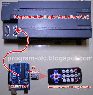 Input Password on PLC using IR Remote Control